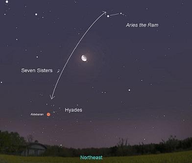 Moon-M45